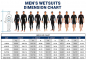 Preview: cressi size chart wetsuits